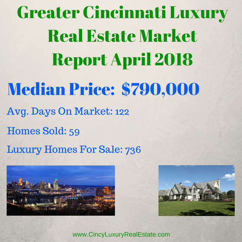 greater cincinnati luxury real estate market report april 2018